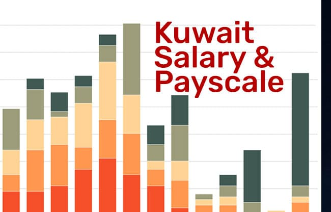 Kuwait salary and payscale